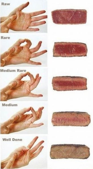 Steak doneness trick